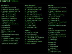 The Best Keylogger 3 53 Build 1009 + Crack | mimbblog